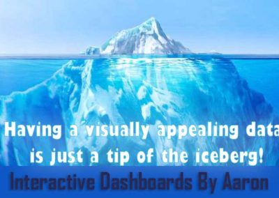 How Interactive Dashboards Can Boost Your Business?